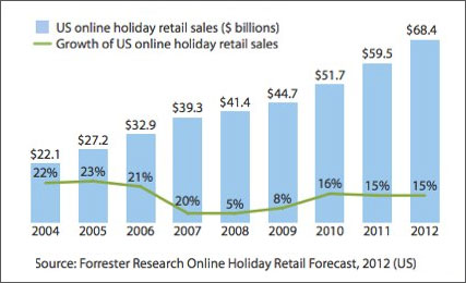 sales-chart2