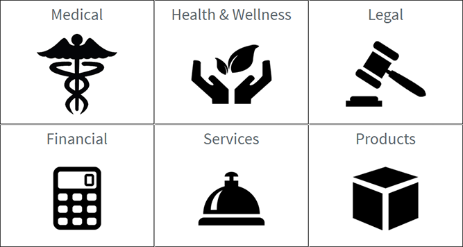Industry categories with icons