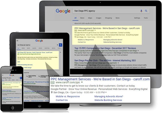 San Diego Google Ads Screens