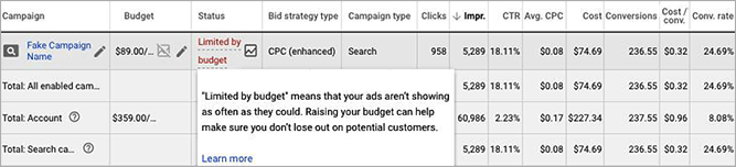 Google Ads table